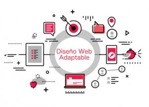 Diseño responsivo paginas web baratas en A Coruña
